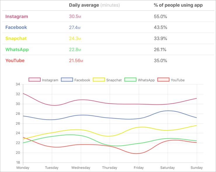 Moment-social-stats