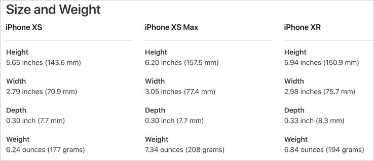 2018-iPhones-dimensions
