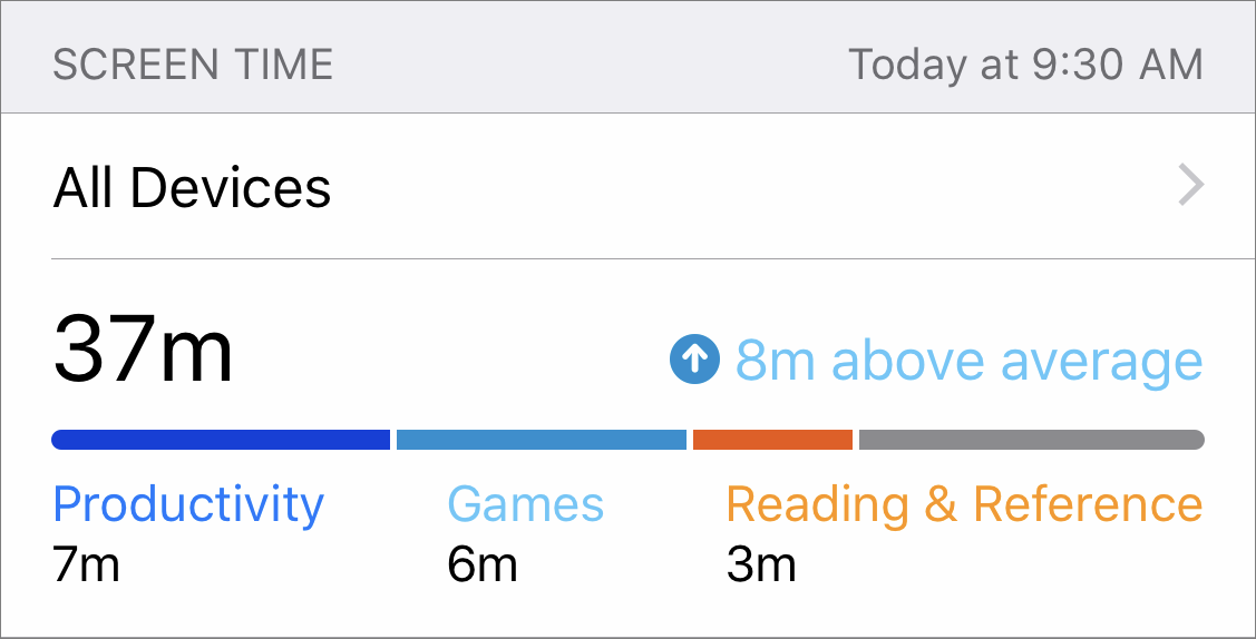Screen-Time-daily-usage