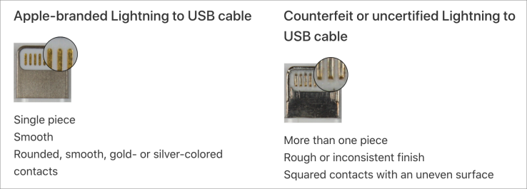 counterfeit-cables